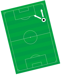 posición de Arjen Robben