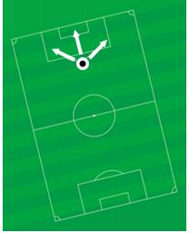 posición de Didier Drogba