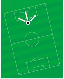 posición de Wayne Rooney