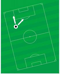 posición de Cristiano Ronaldo Santos Aveiro