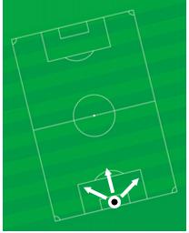 posición de Iker Casillas Fernández