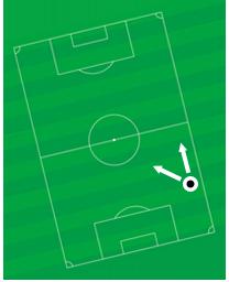 posición de Sergio Ramos García