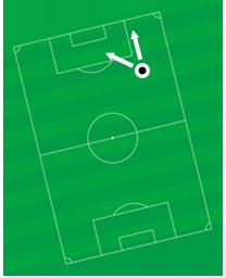 posición de Lionel Andrés Messi