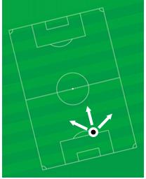 posición de Gerard Piqué Bernabéu