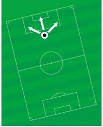 posición de Fernando Llorente Torres