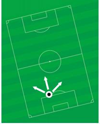 posición de Carles Puyol Saforcada