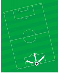 posición de Gianluigi Buffon